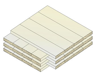 Клееные панели. Направления слоев