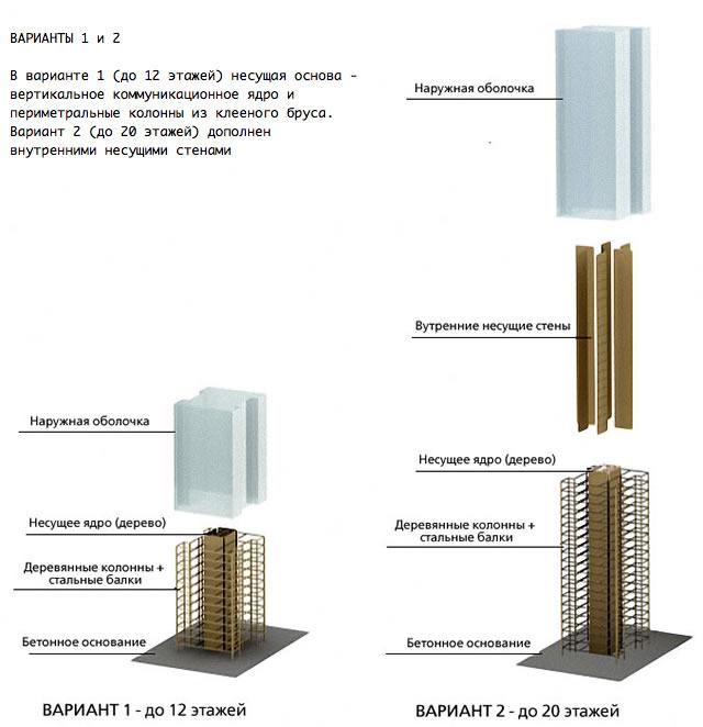 Конструктвные схемы деревянных небоскребов. Варианты 1 и 2