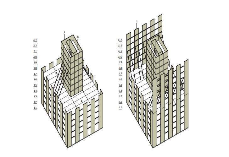Конструктивные схемы высотных